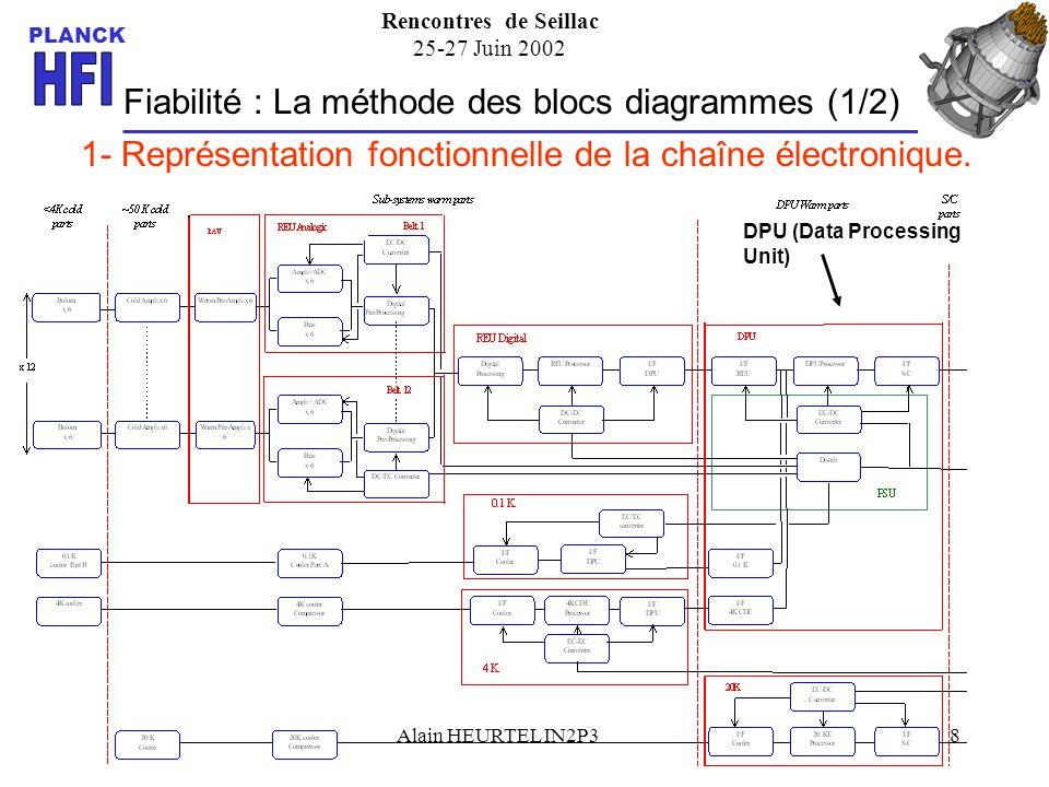 Fiabilité : La méthode des blocs diagrammes (1/2)