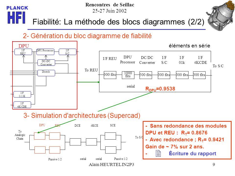 Fiabilité: La méthode des blocs diagrammes (2/2)