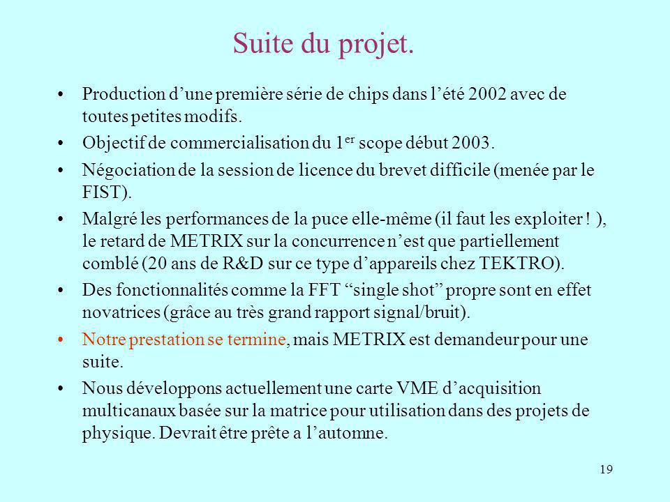 Suite du projet. Production d'une première série de chips dans l'été 2002 avec de toutes petites modifs.