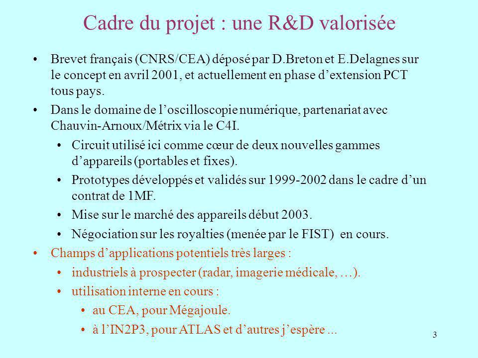 Cadre du projet : une R&D valorisée