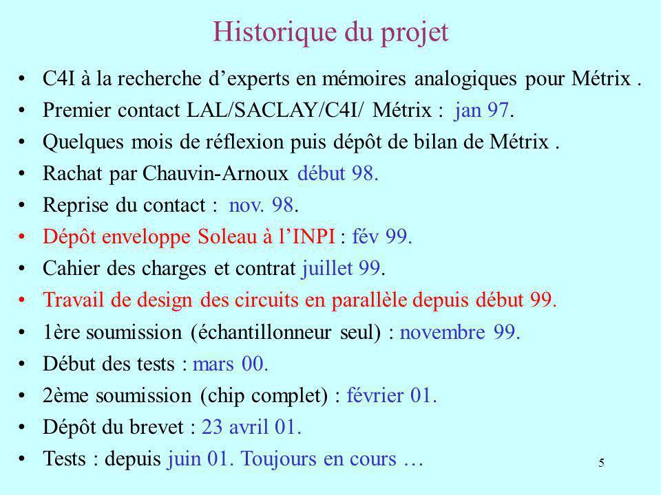 Historique du projet C4I à la recherche d'experts en mémoires analogiques pour Métrix . Premier contact LAL/SACLAY/C4I/ Métrix : jan 97.