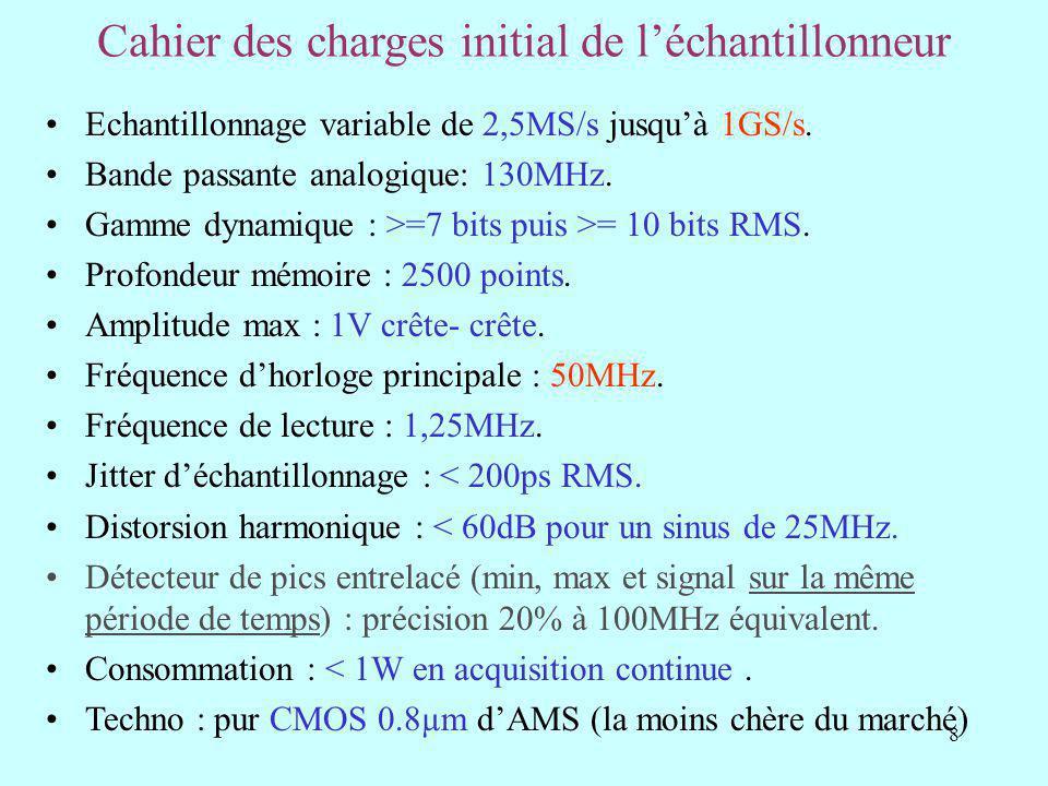 Cahier des charges initial de l'échantillonneur