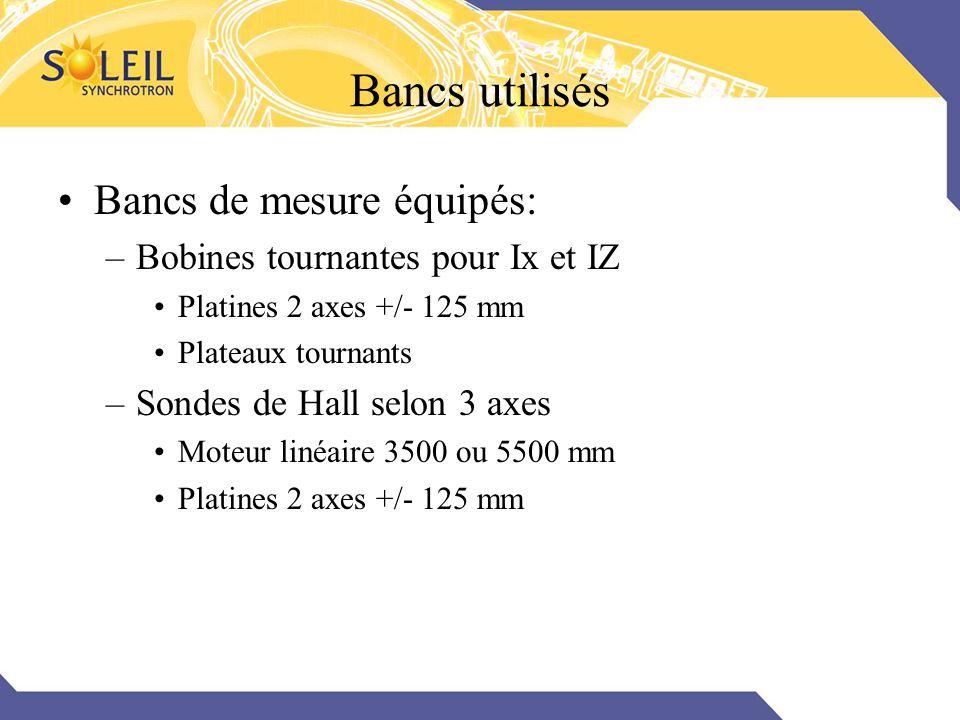 Bancs utilisés Bancs de mesure équipés: