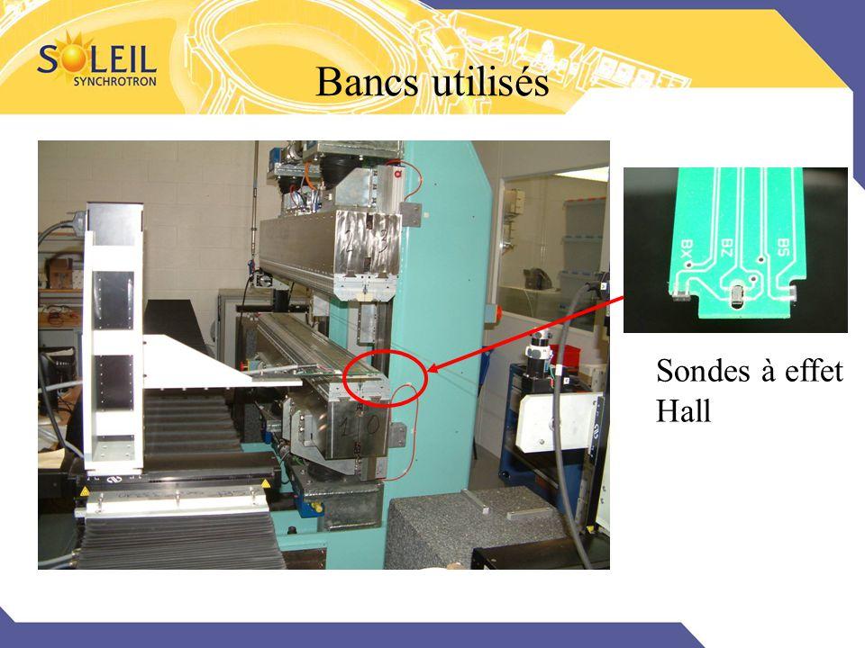 Bancs utilisés Sondes à effet Hall