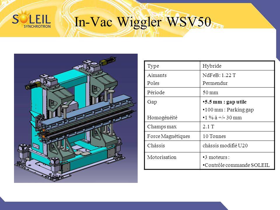 In-Vac Wiggler WSV50 Type Hybride Aimants Poles NdFeB: 1.22 T