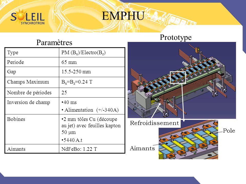 EMPHU Prototype Paramètres Refroidissement Pole Aimants Type