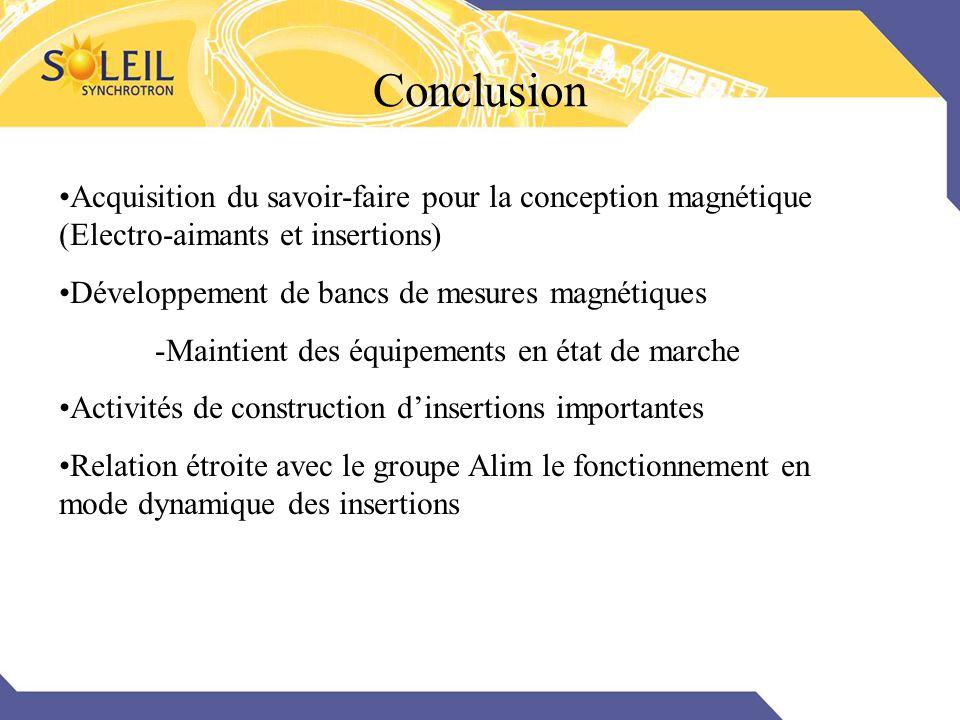 Conclusion Acquisition du savoir-faire pour la conception magnétique (Electro-aimants et insertions)