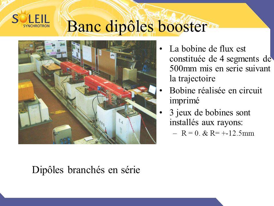 Banc dipôles booster Dipôles branchés en série