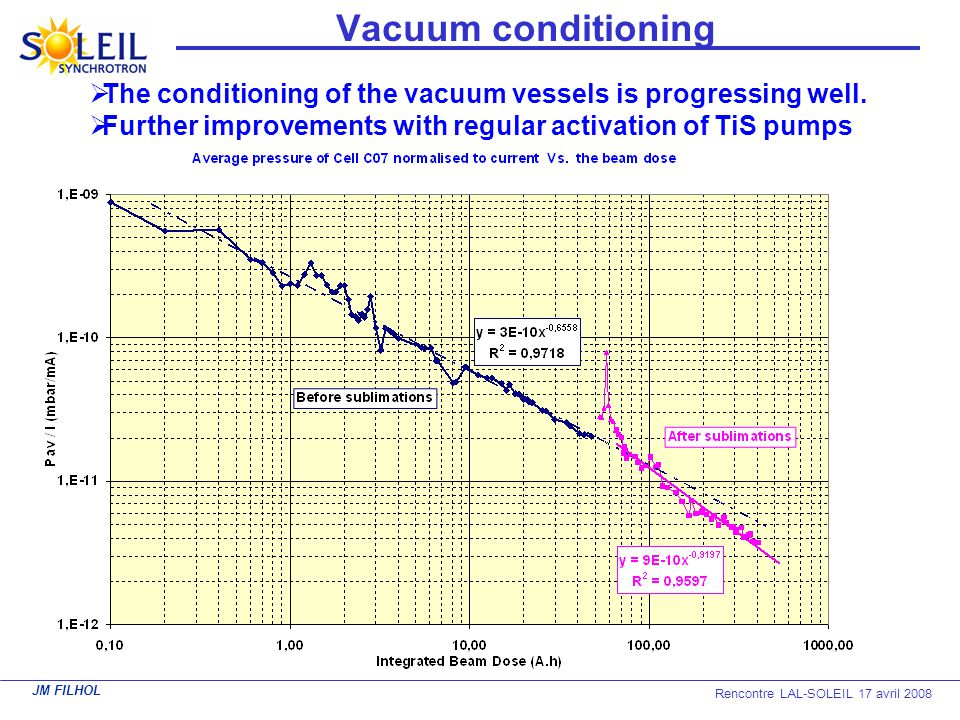 Vacuum conditioning 01/04/2017. The conditioning of the vacuum vessels is progressing well.
