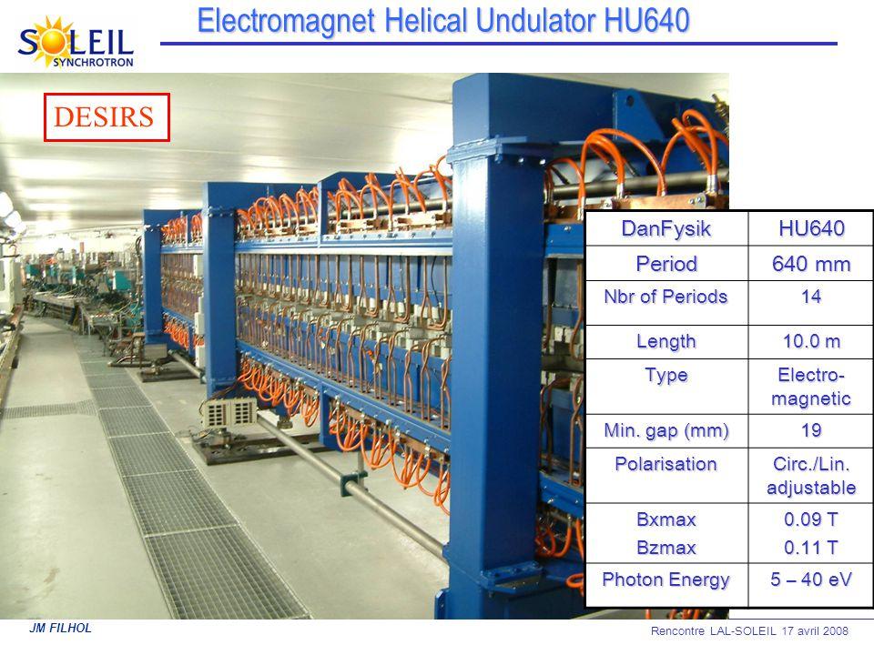 Electromagnet Helical Undulator HU640