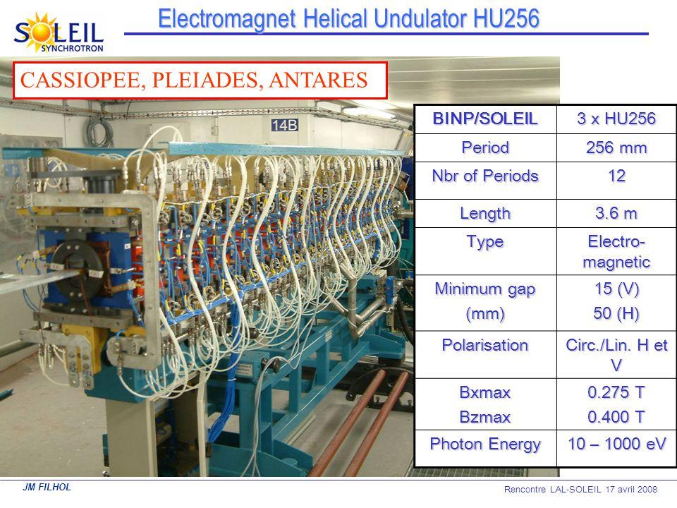 Electromagnet Helical Undulator HU256