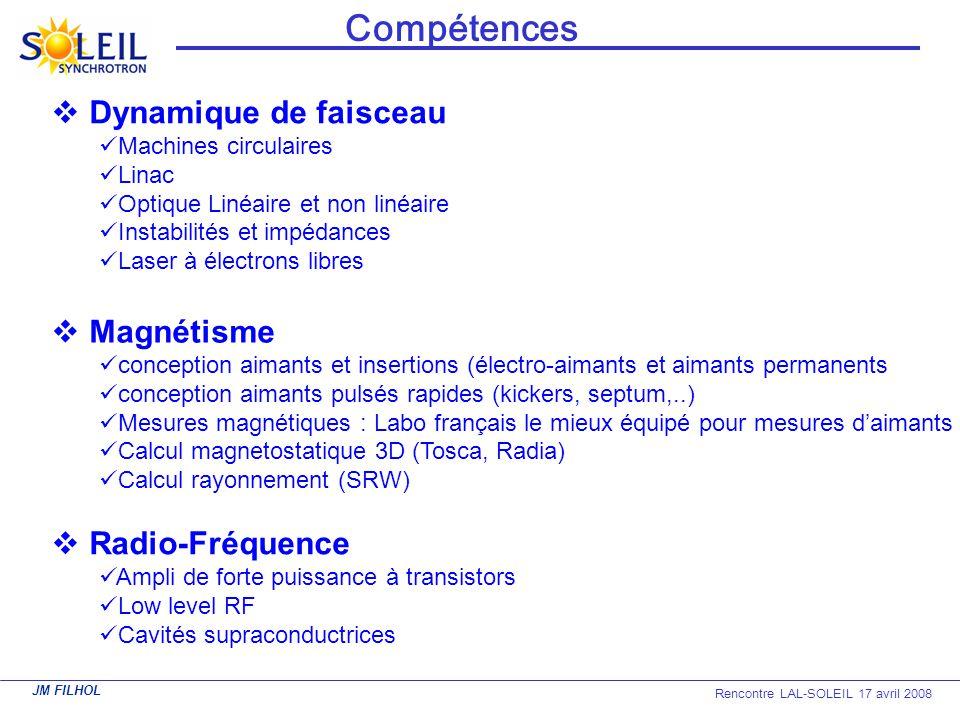 Compétences Dynamique de faisceau Magnétisme Radio-Fréquence