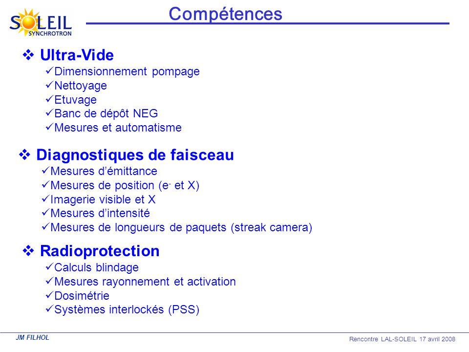 Compétences Ultra-Vide Diagnostiques de faisceau Radioprotection