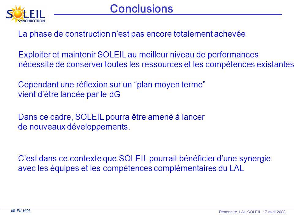 Conclusions La phase de construction n'est pas encore totalement achevée. Exploiter et maintenir SOLEIL au meilleur niveau de performances.