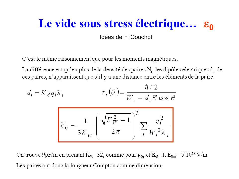 Le vide sous stress électrique… e0