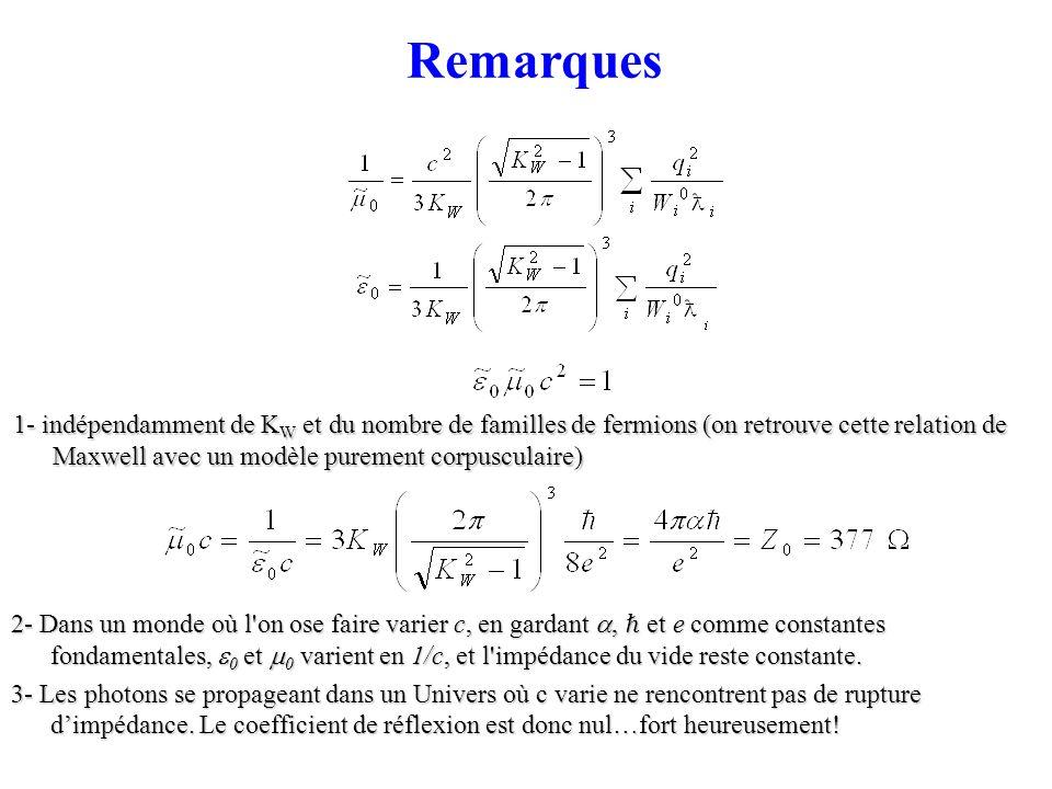 Remarques 1- indépendamment de KW et du nombre de familles de fermions (on retrouve cette relation de Maxwell avec un modèle purement corpusculaire)
