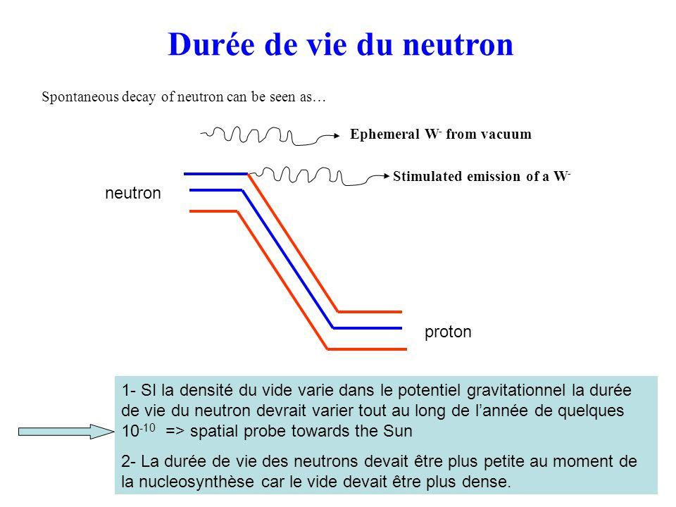 Durée de vie du neutron neutron proton
