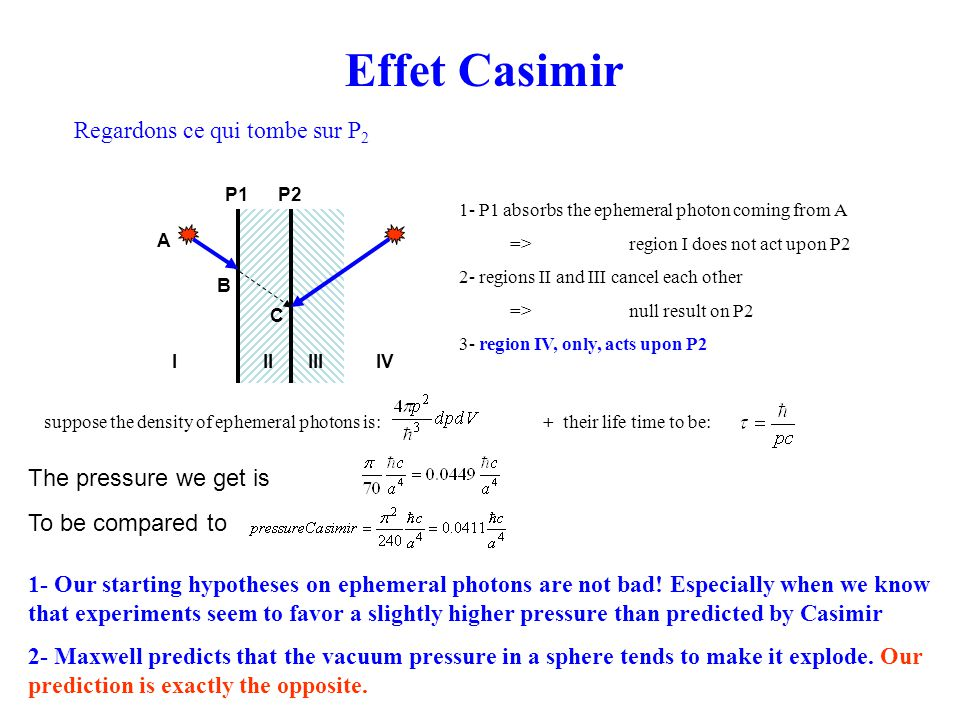 Effet Casimir Regardons ce qui tombe sur P2 The pressure we get is