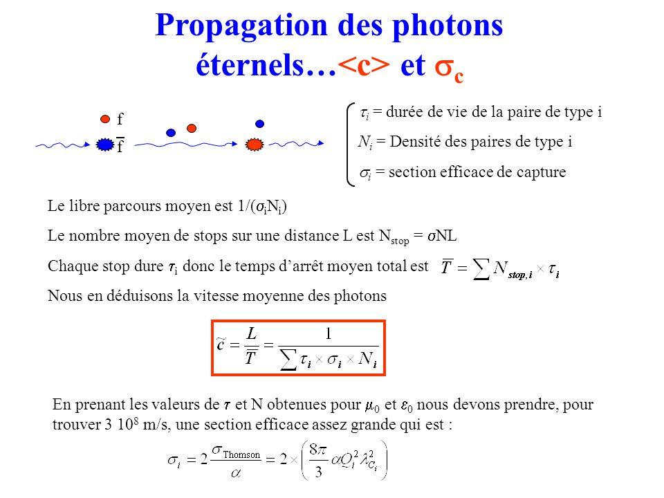 Propagation des photons éternels…<c> et sc