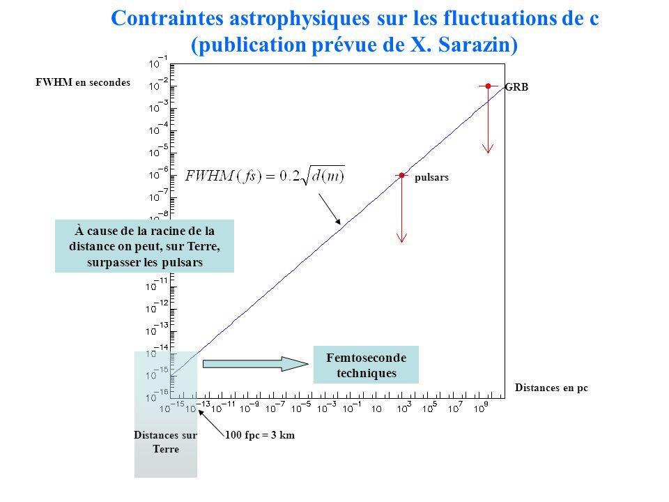 Contraintes astrophysiques sur les fluctuations de c