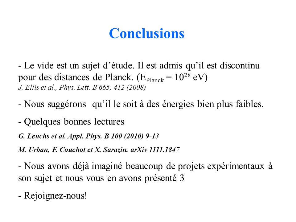 Conclusions Le vide est un sujet d'étude. Il est admis qu'il est discontinu pour des distances de Planck. (EPlanck = 1028 eV)