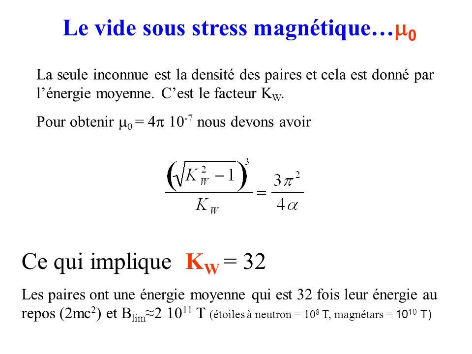 Le vide sous stress magnétique…m0
