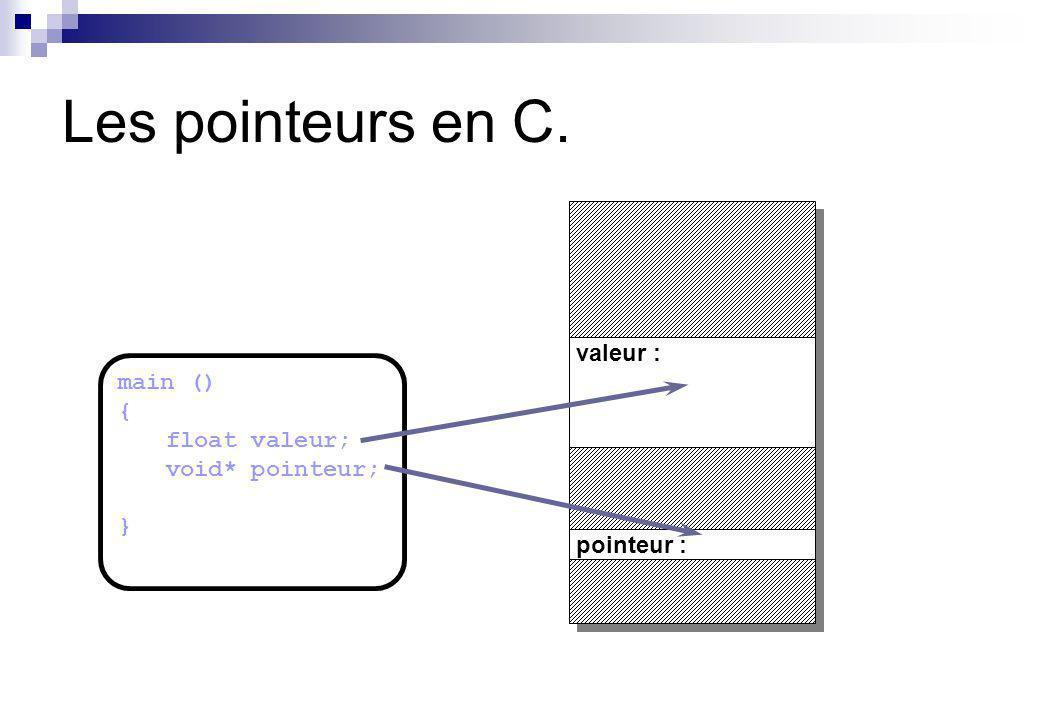 Les pointeurs en C. valeur : main () { float valeur; void* pointeur; }