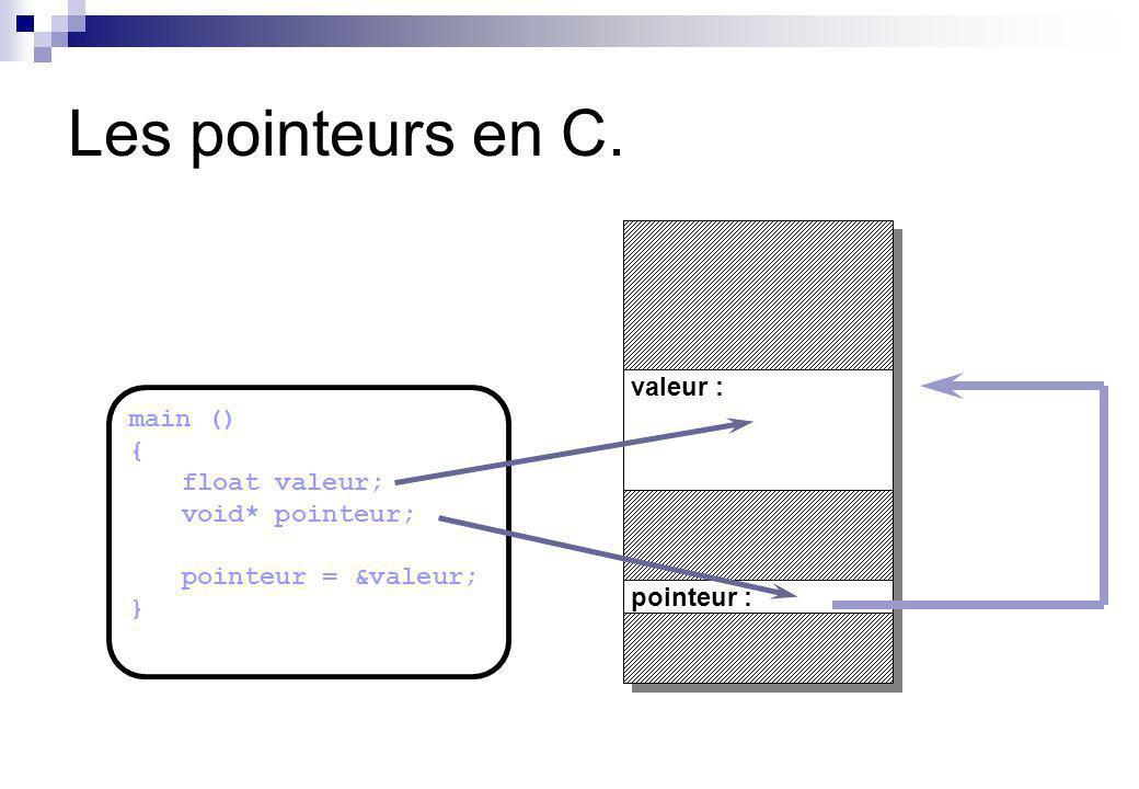 Les pointeurs en C. valeur : main () { float valeur; void* pointeur;