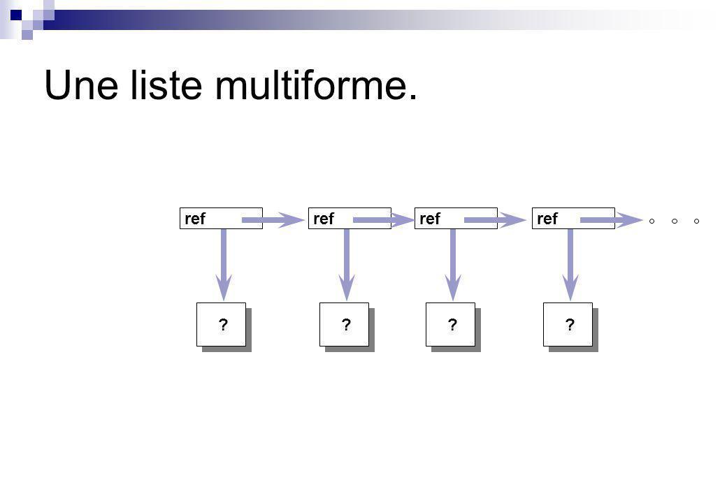Une liste multiforme. ref ref ref ref