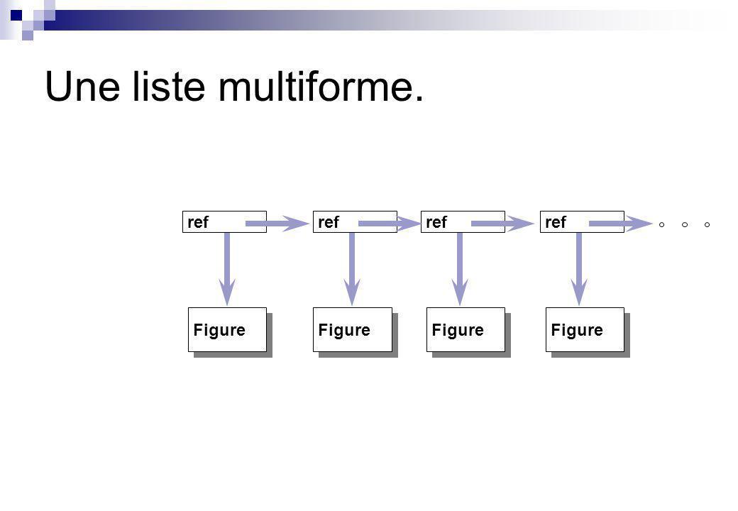 Une liste multiforme. ref ref ref ref Figure Figure Figure Figure