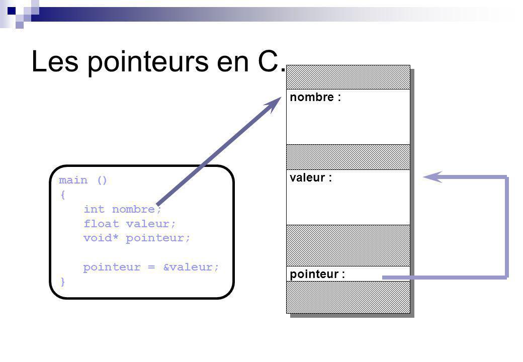 Les pointeurs en C. nombre : main () valeur : { int nombre;