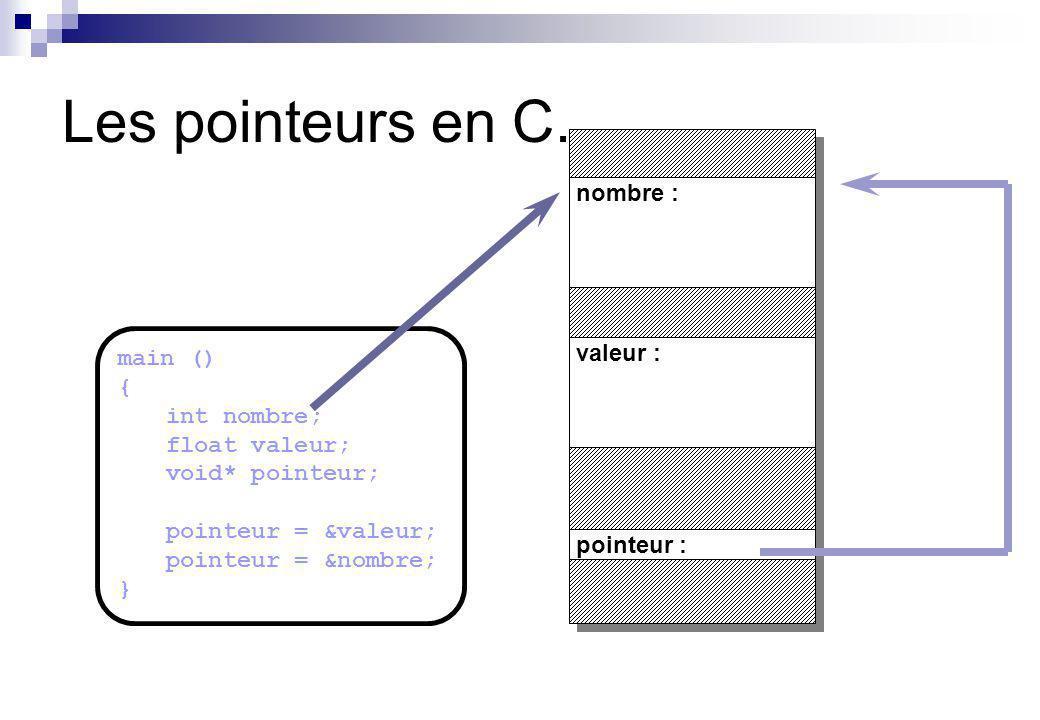 Les pointeurs en C. nombre : main () { int nombre; float valeur;