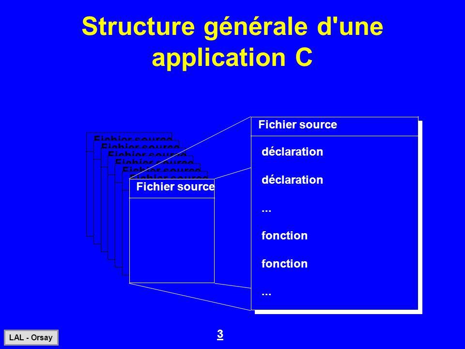 Structure générale d une application C