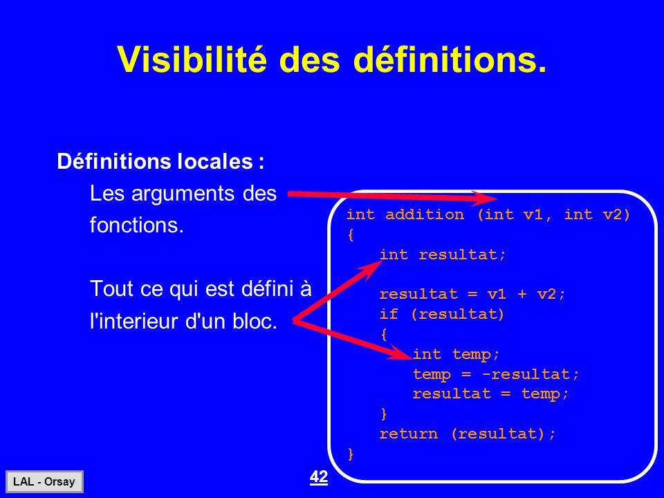 Visibilité des définitions.