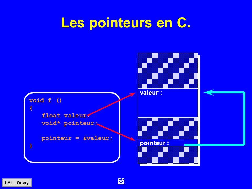 Les pointeurs en C. valeur : void f () { float valeur; void* pointeur;