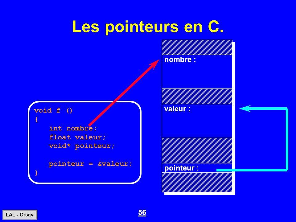Les pointeurs en C. nombre : void f () valeur : { int nombre;