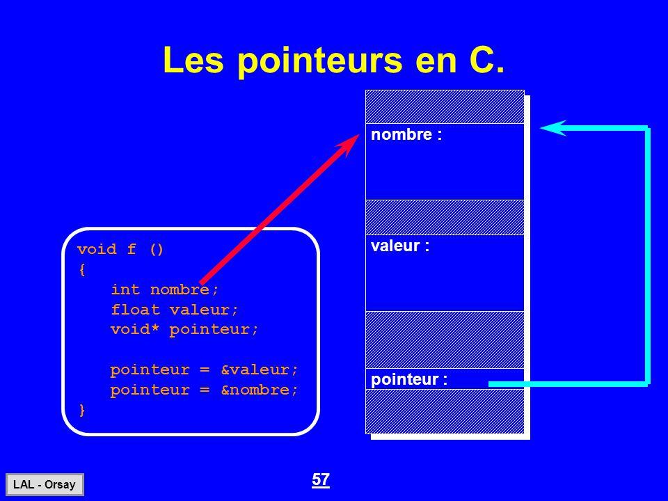 Les pointeurs en C. nombre : void f () { int nombre; float valeur;
