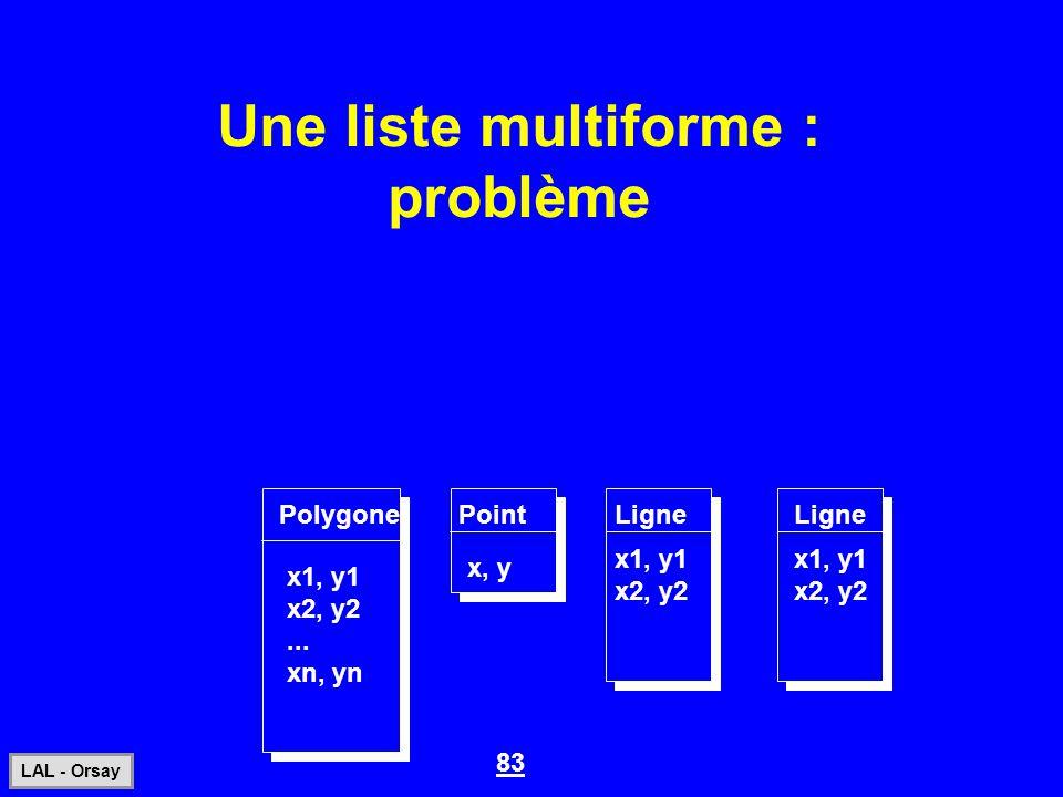 Une liste multiforme : problème