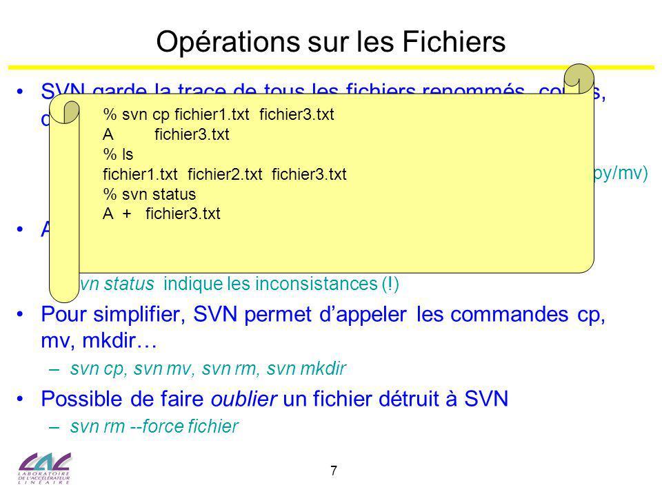 Opérations sur les Fichiers