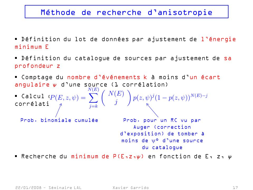 Méthode de recherche d'anisotropie