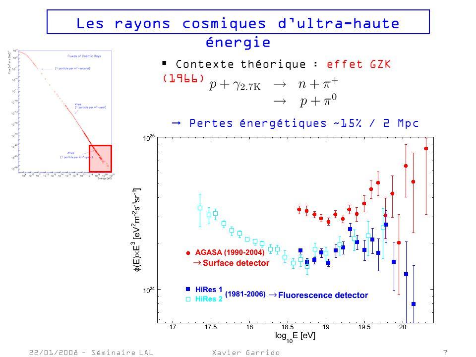 Les rayons cosmiques d'ultra-haute énergie