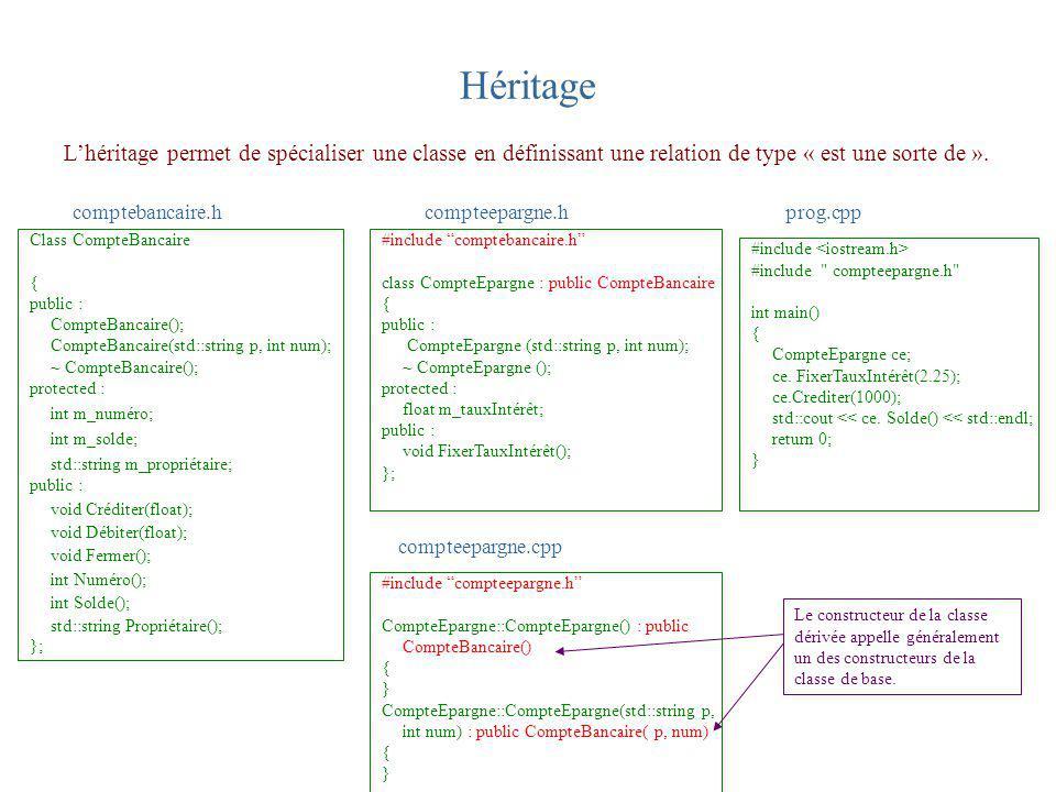 Héritage L'héritage permet de spécialiser une classe en définissant une relation de type « est une sorte de ».