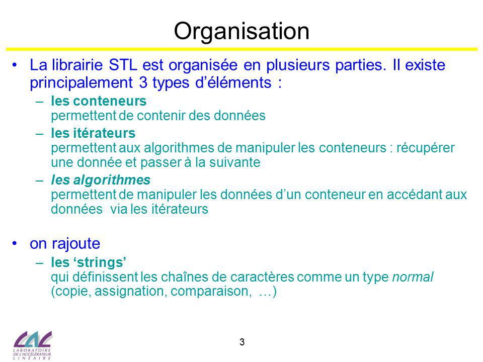 Organisation La librairie STL est organisée en plusieurs parties. Il existe principalement 3 types d'éléments :