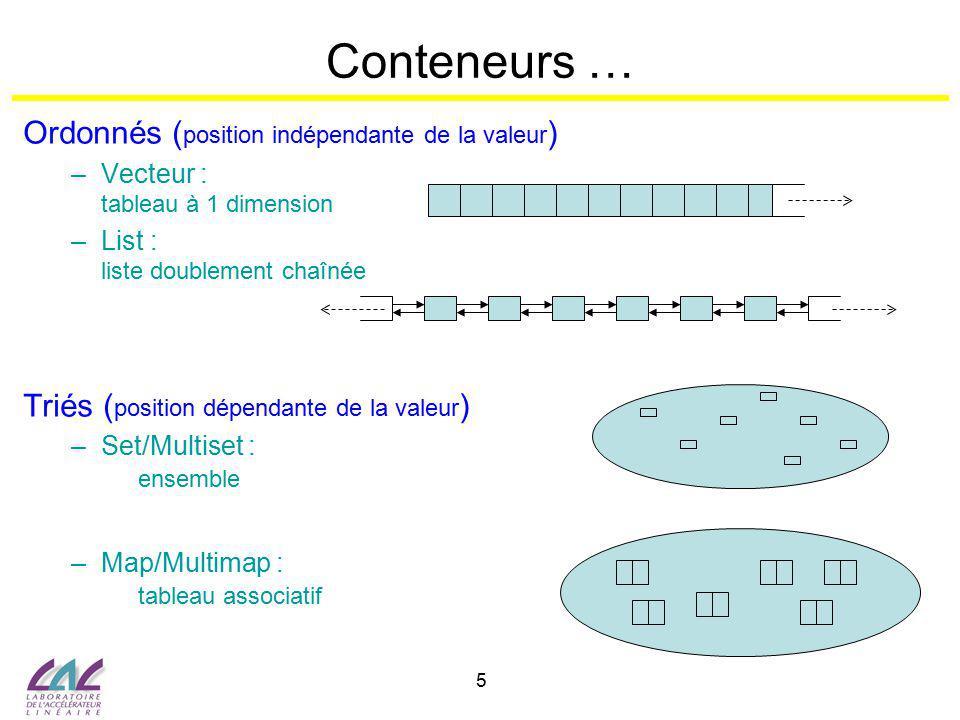 Conteneurs … Ordonnés (position indépendante de la valeur)