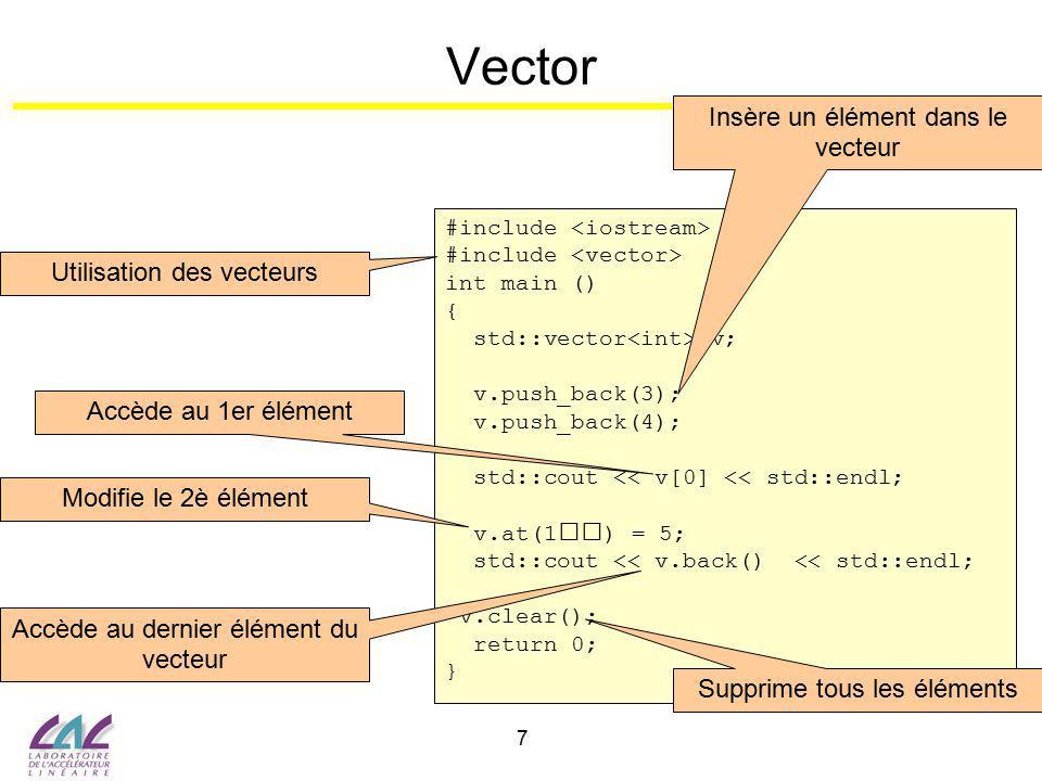 Vector Insère un élément dans le vecteur Utilisation des vecteurs