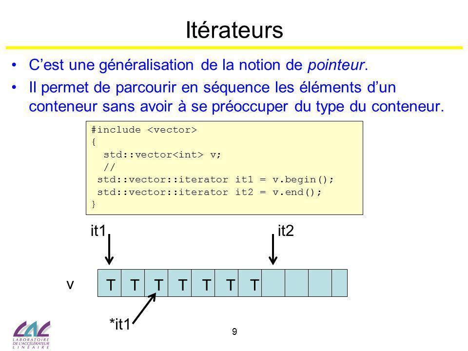 Itérateurs C'est une généralisation de la notion de pointeur.
