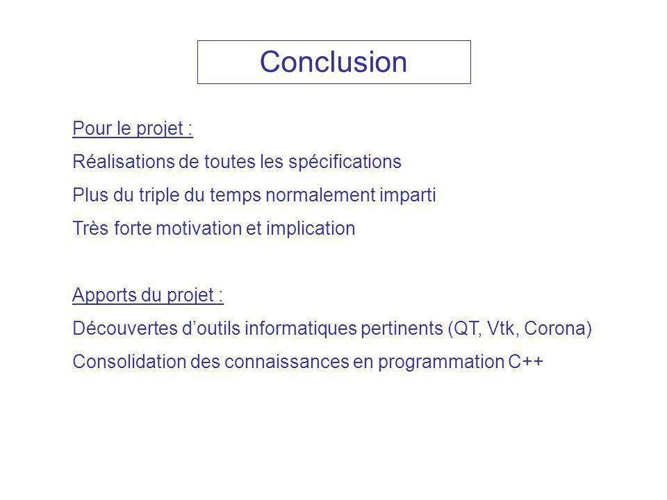 Conclusion Pour le projet : Réalisations de toutes les spécifications