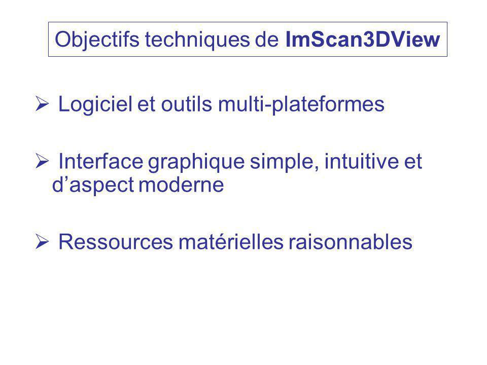 Objectifs techniques de ImScan3DView