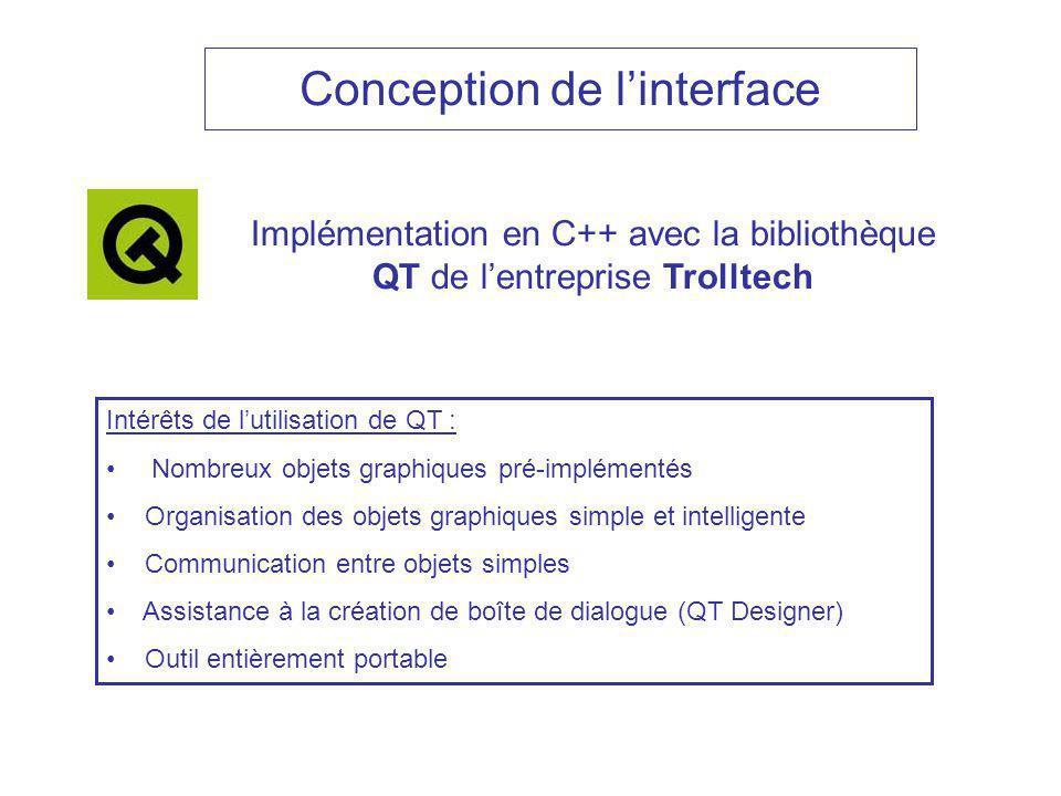Conception de l'interface