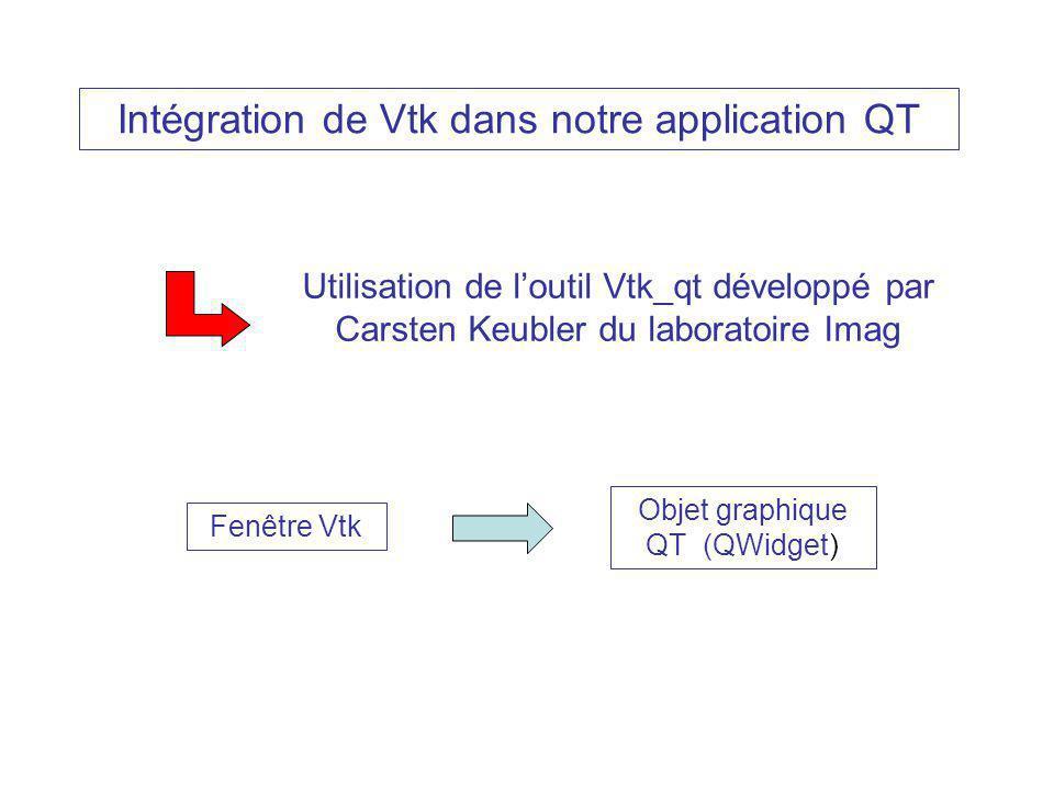Intégration de Vtk dans notre application QT